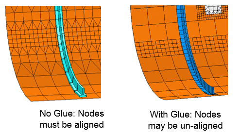 nastran_mesh_transitions_glue
