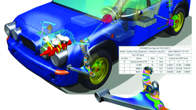 Multibody Dynamics Integrated with Simulation Process and Data Management